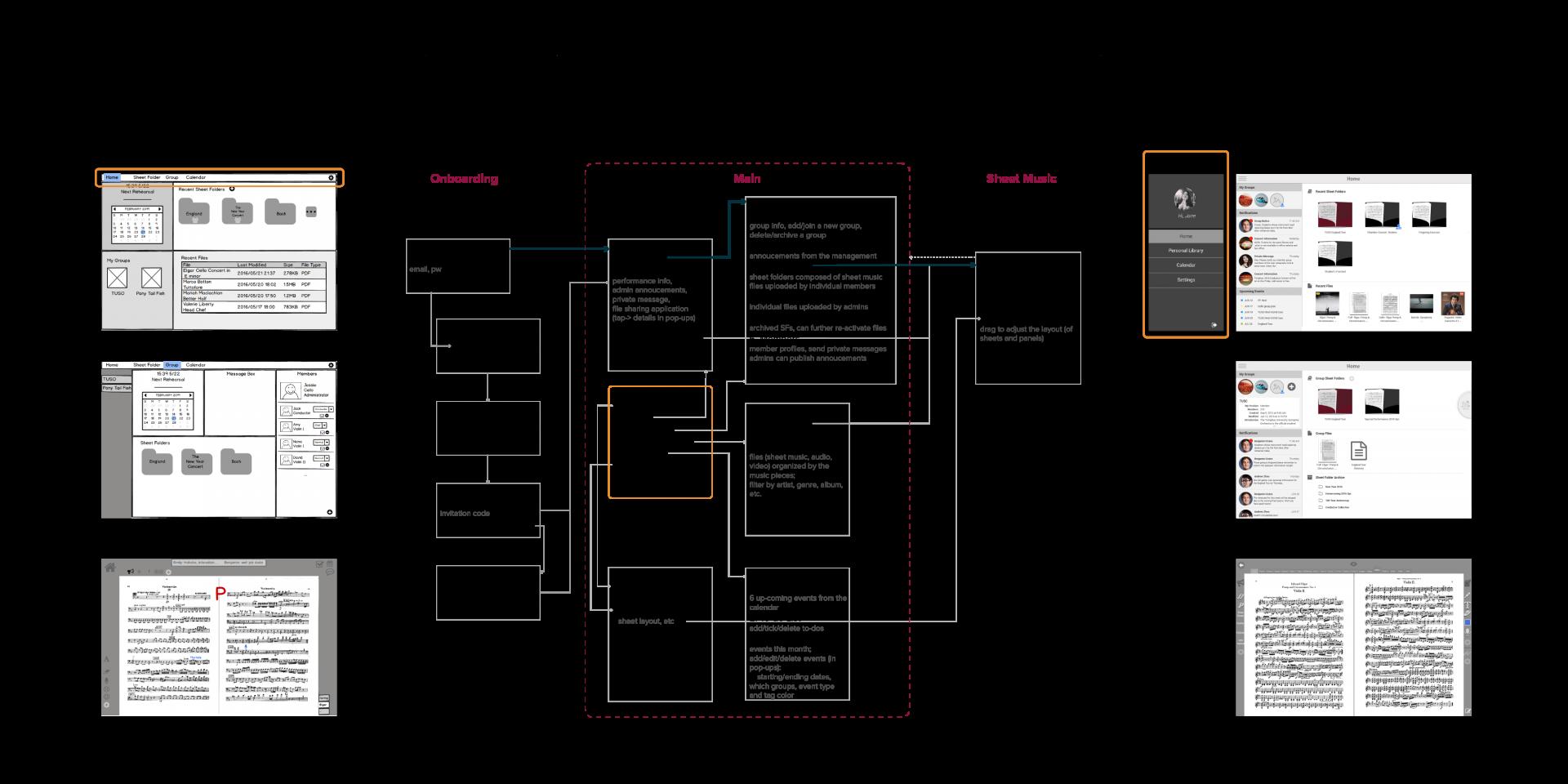 design – v1 – prototyping