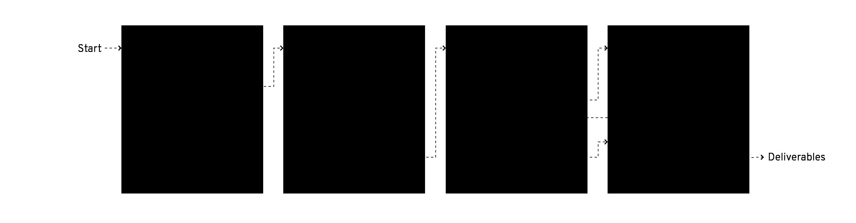 process-project-timeline@2x