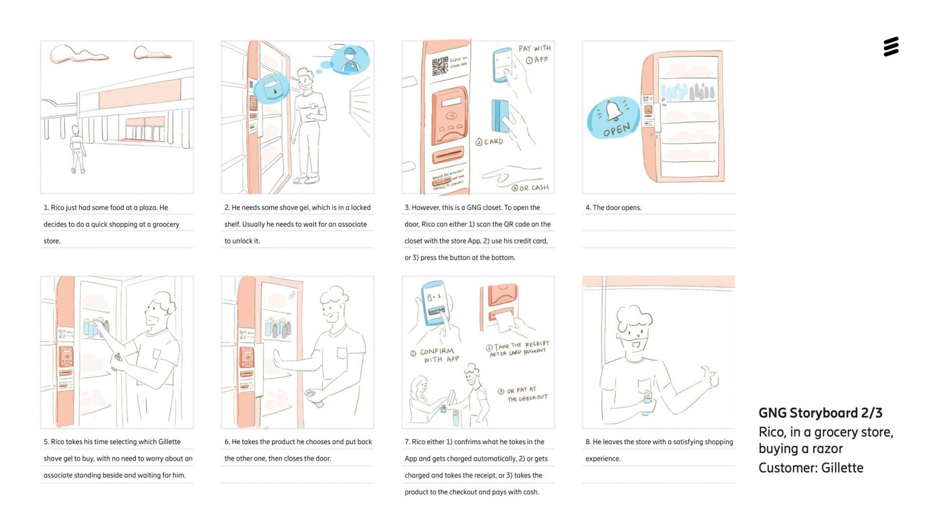 Gillette_storyboard