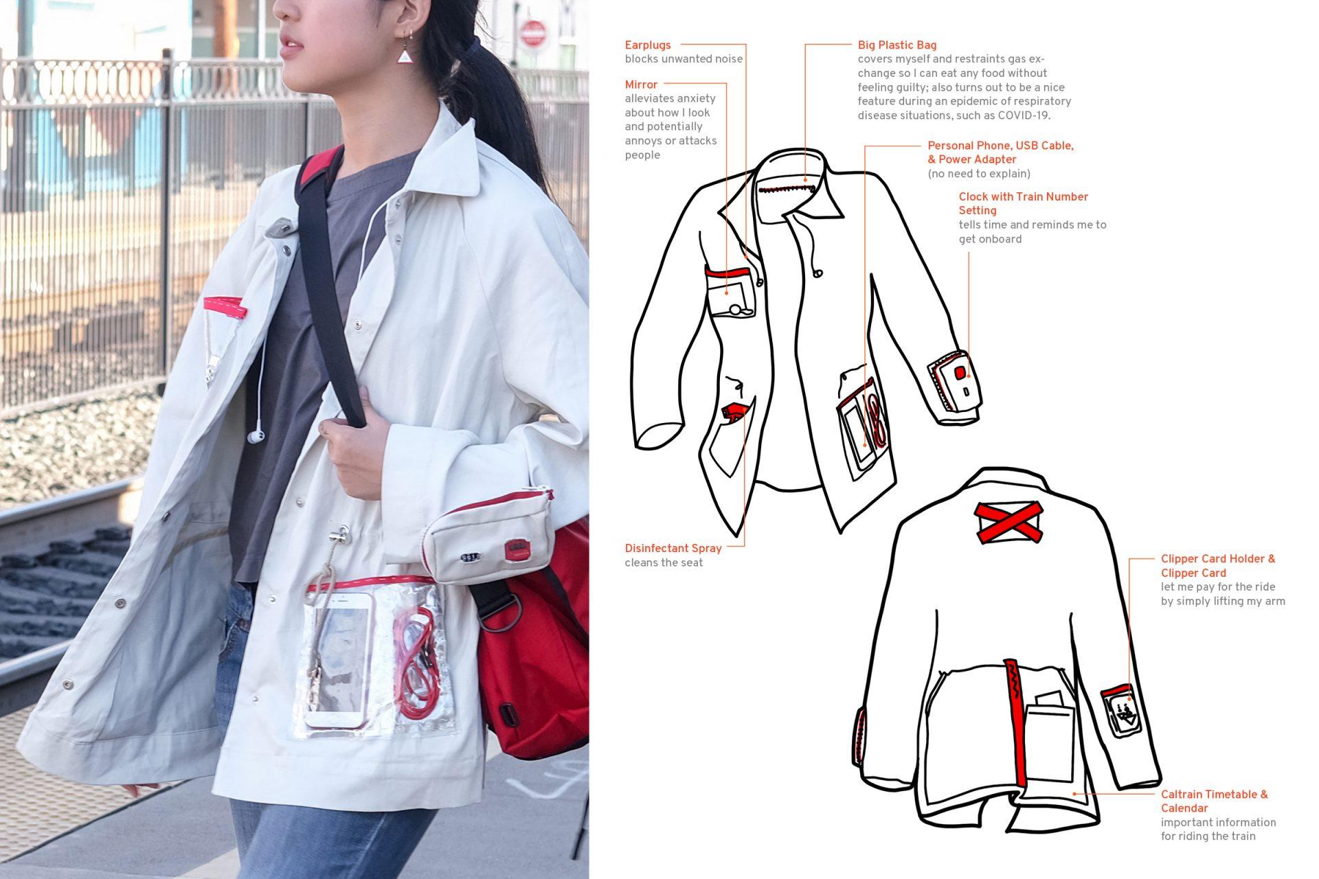 jacket-nomenclature-with-medium-shot
